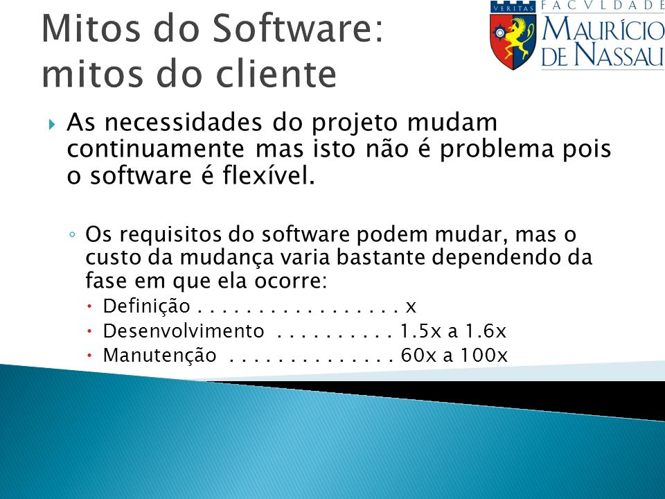 Mitos do Software: mitos do cliente