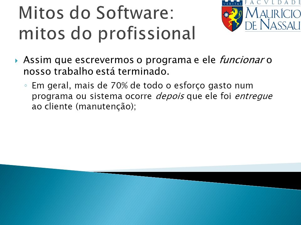 Mitos do Software: mitos do profissional
