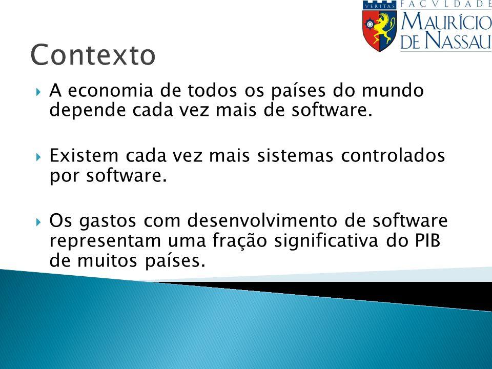 ContextoA economia de todos os países do mundo depende cada vez mais de software. Existem cada vez mais sistemas controlados por software.