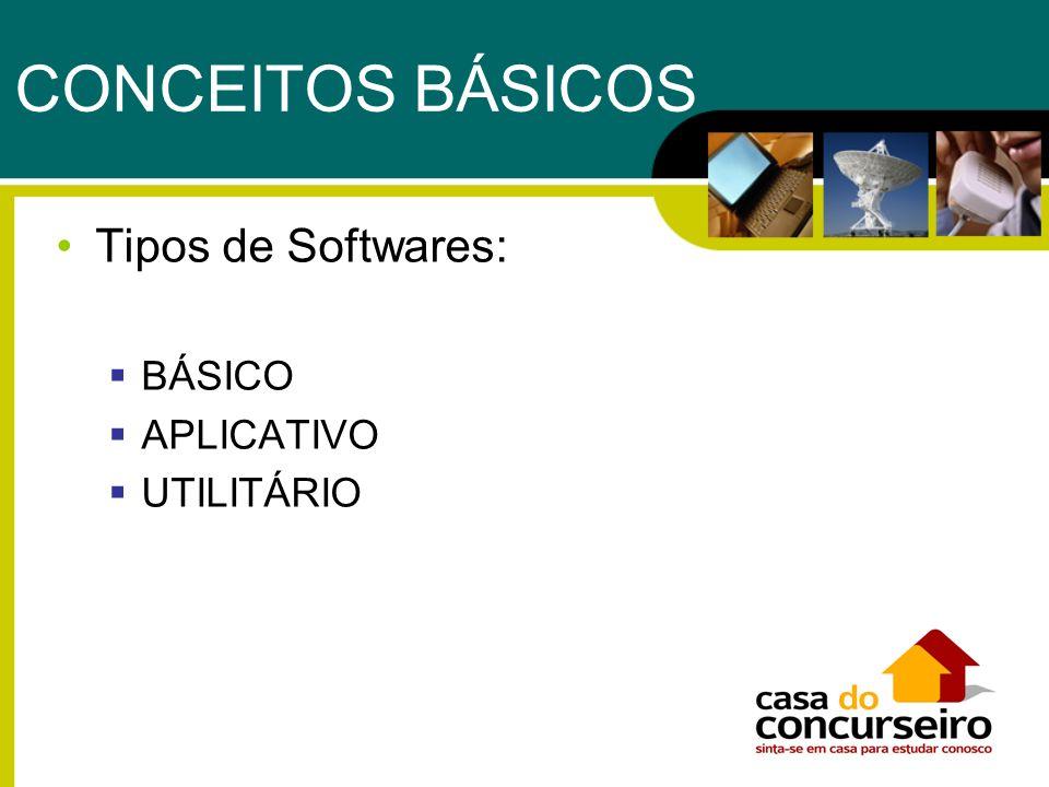 CONCEITOS BÁSICOS Tipos de Softwares: BÁSICO APLICATIVO UTILITÁRIO