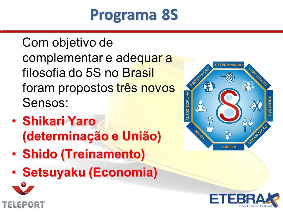 Programa 8S Com objetivo de complementar e adequar a filosofia do 5S no Brasil foram propostos três novos Sensos: