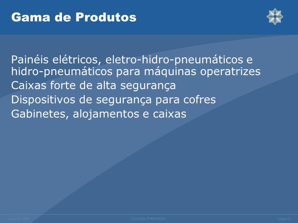 Gama de Produtos Painéis elétricos, eletro-hidro-pneumáticos e hidro-pneumáticos para máquinas operatrizes.
