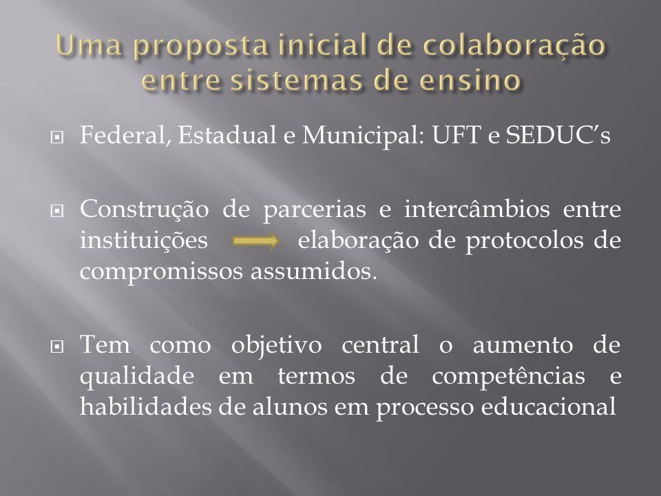 Uma proposta inicial de colaboração entre sistemas de ensino