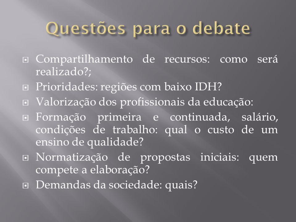 Questões para o debate Compartilhamento de recursos: como será realizado ; Prioridades: regiões com baixo IDH