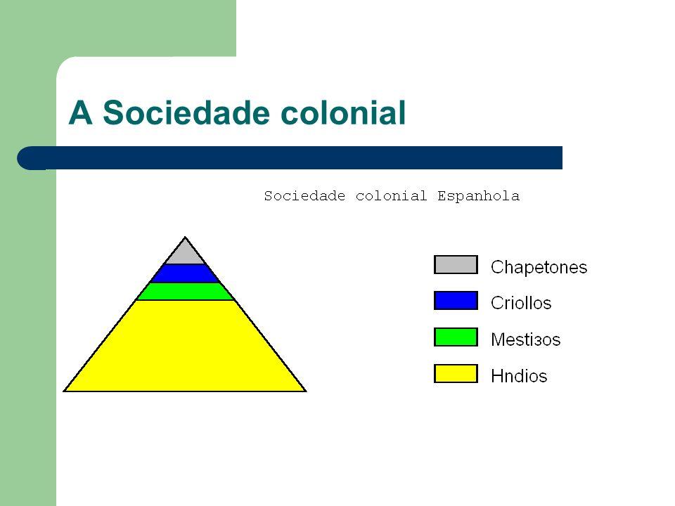 A Sociedade colonial