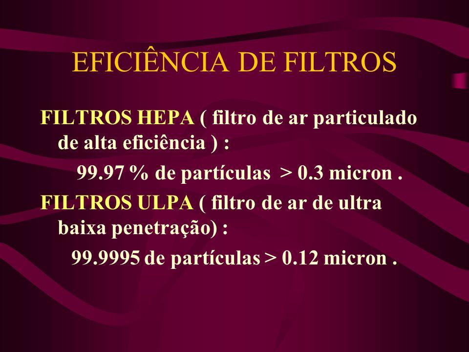 EFICIÊNCIA DE FILTROSFILTROS HEPA ( filtro de ar particulado de alta eficiência ) : 99.97 % de partículas > 0.3 micron .