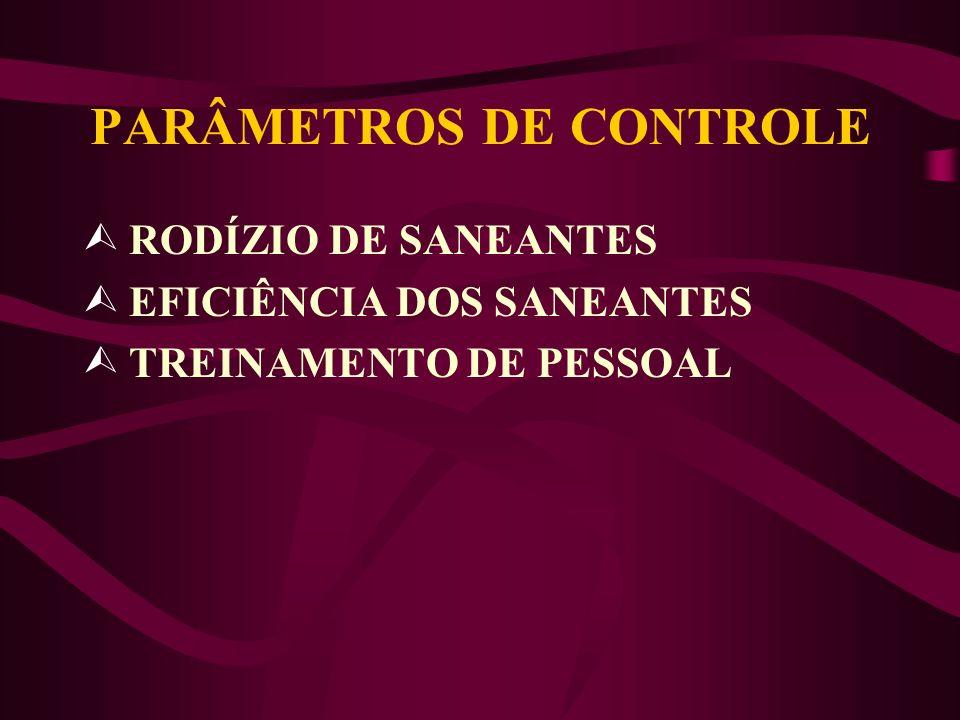 PARÂMETROS DE CONTROLE