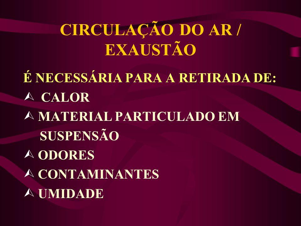 CIRCULAÇÃO DO AR / EXAUSTÃO