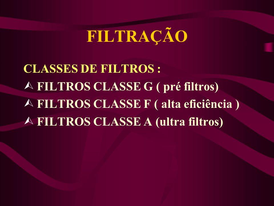 FILTRAÇÃO CLASSES DE FILTROS : FILTROS CLASSE G ( pré filtros)