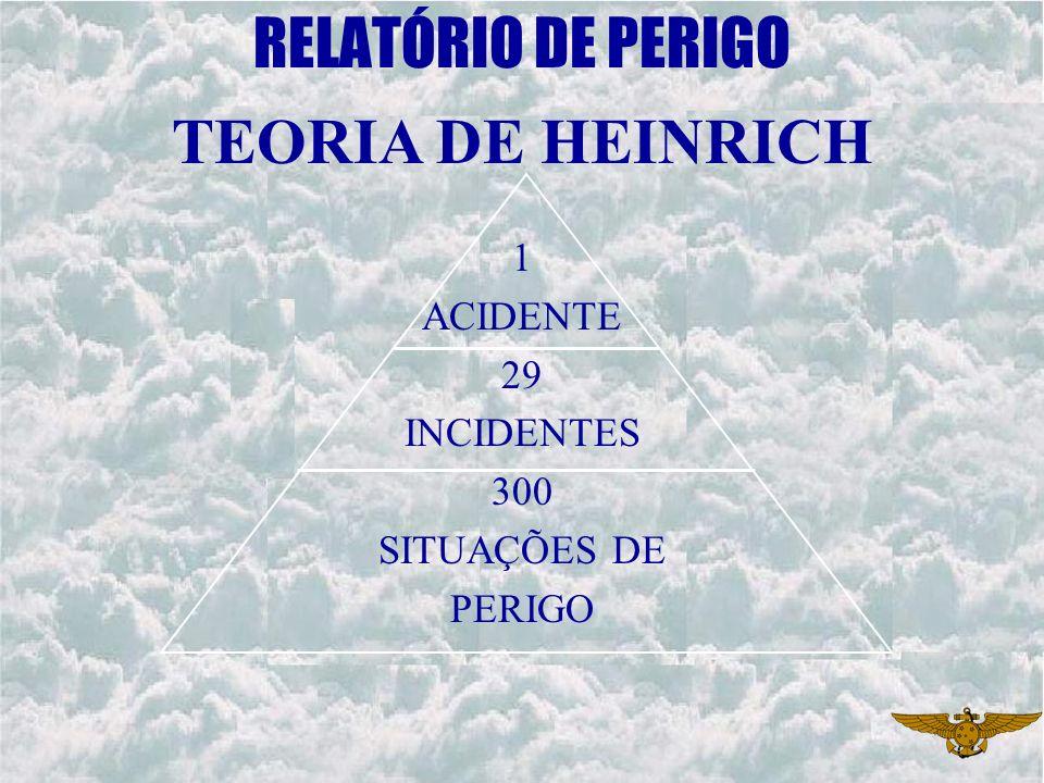 1 ACIDENTE 29 INCIDENTES 300 SITUAÇÕES DE PERIGO