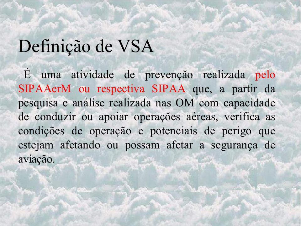 Definição de VSA