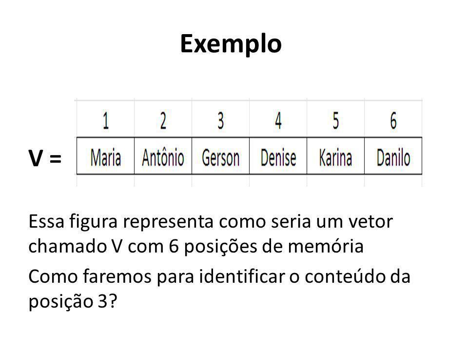 Exemplo V = Essa figura representa como seria um vetor chamado V com 6 posições de memória.