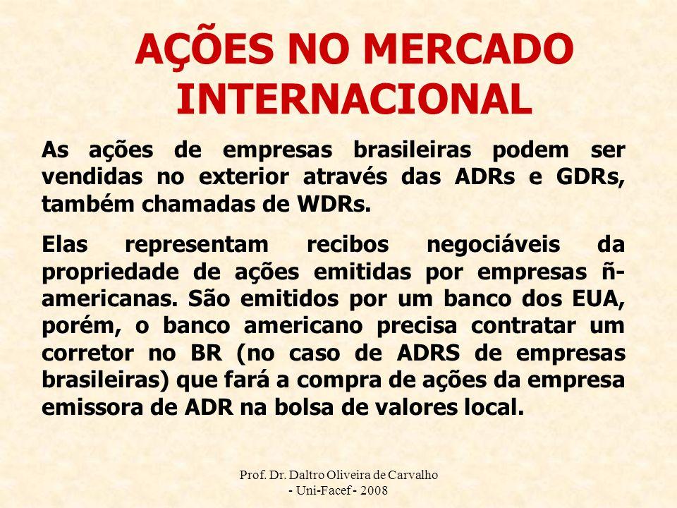 AÇÕES NO MERCADO INTERNACIONAL