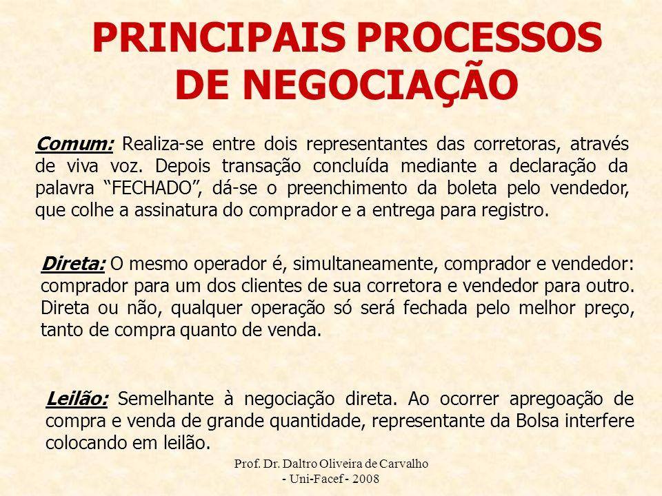 PRINCIPAIS PROCESSOS DE NEGOCIAÇÃO