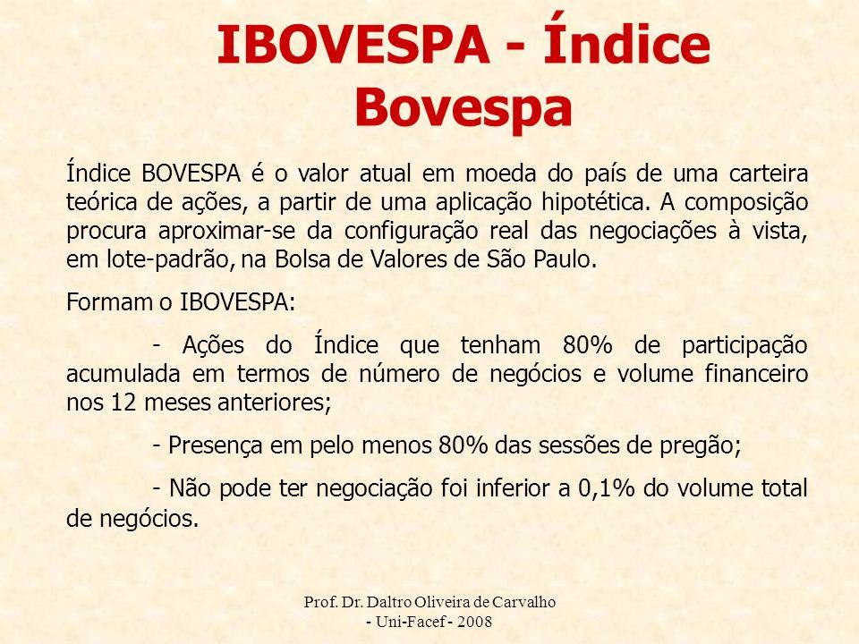 IBOVESPA - Índice Bovespa