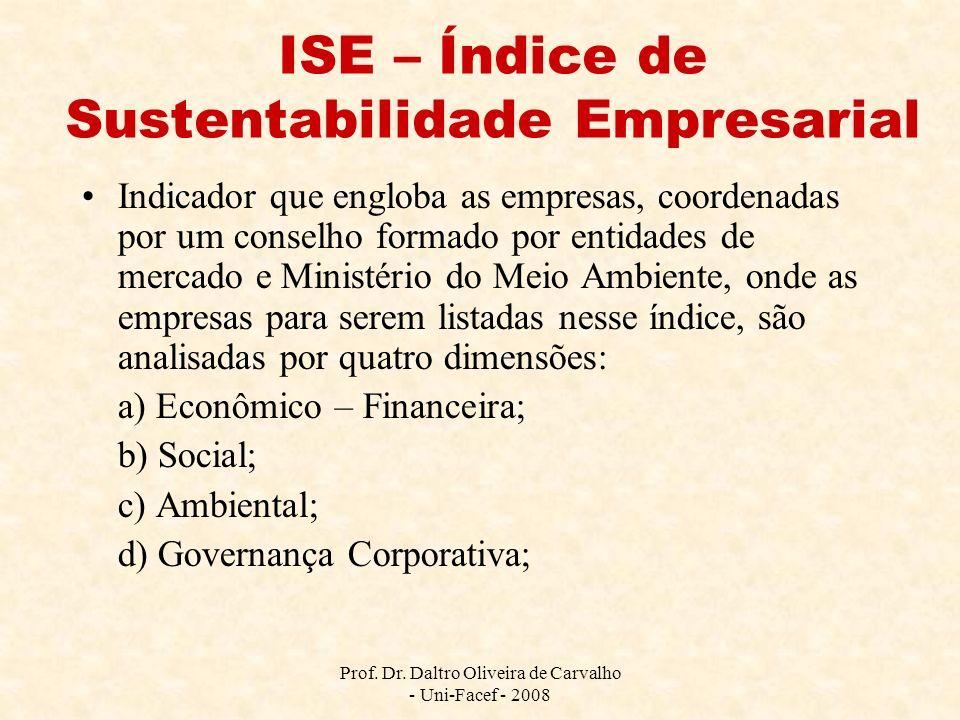 ISE – Índice de Sustentabilidade Empresarial