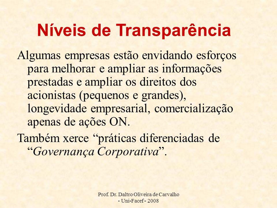 Níveis de Transparência