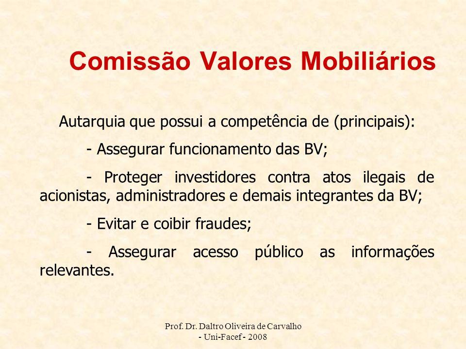 Comissão Valores Mobiliários