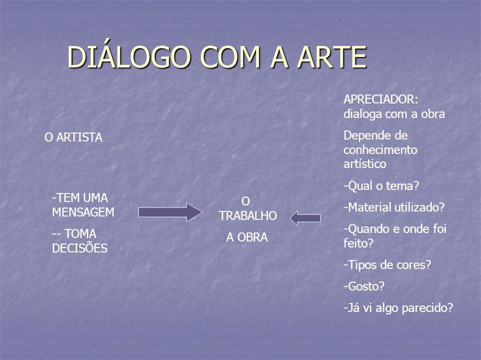 DIÁLOGO COM A ARTE APRECIADOR: dialoga com a obra