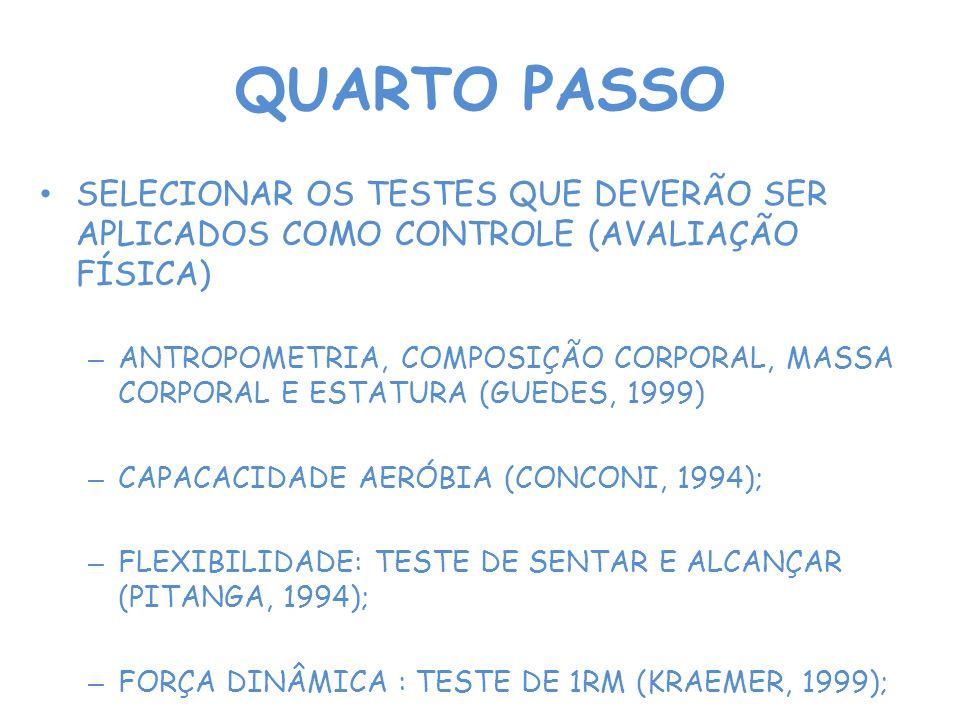 QUARTO PASSO SELECIONAR OS TESTES QUE DEVERÃO SER APLICADOS COMO CONTROLE (AVALIAÇÃO FÍSICA)