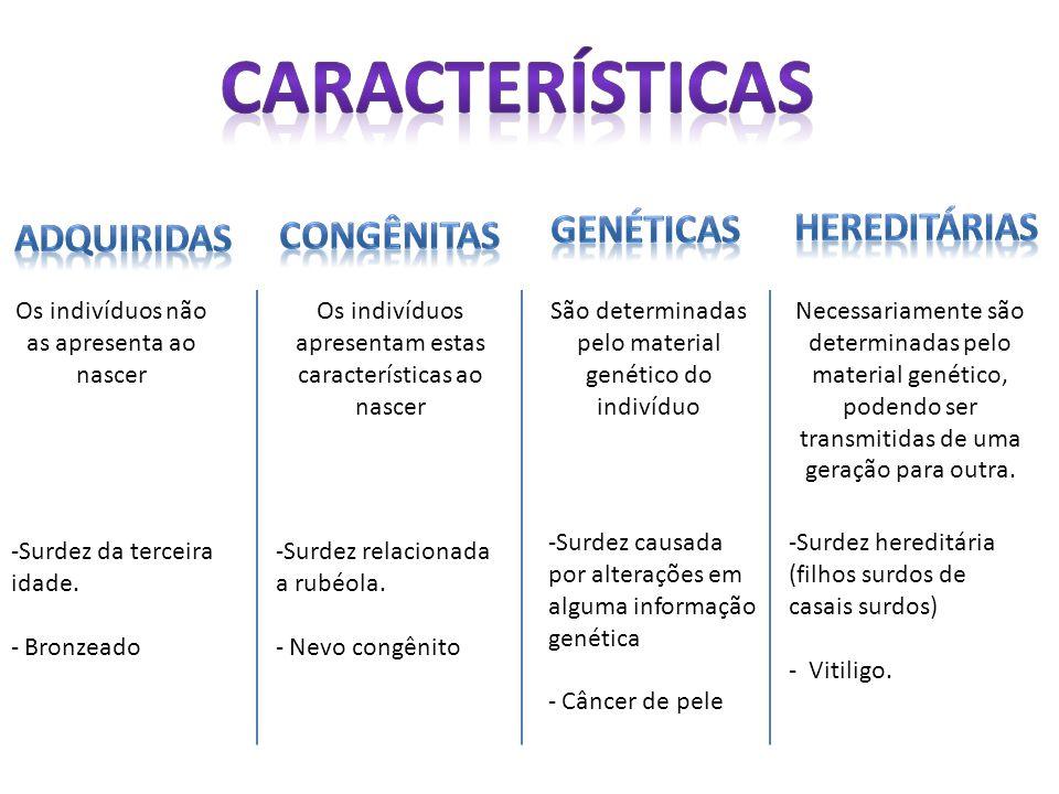 características genéticas hereditárias adquiridas congênitas
