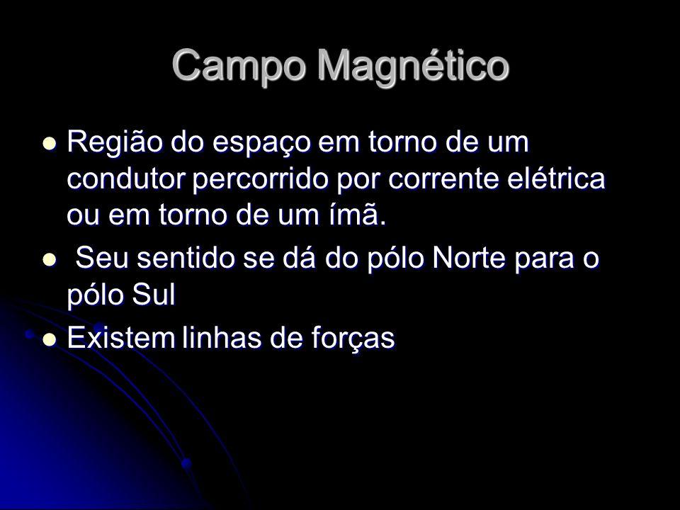 Campo Magnético Região do espaço em torno de um condutor percorrido por corrente elétrica ou em torno de um ímã.