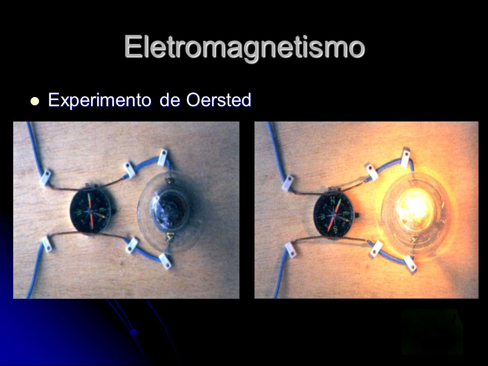 Eletromagnetismo Experimento de Oersted