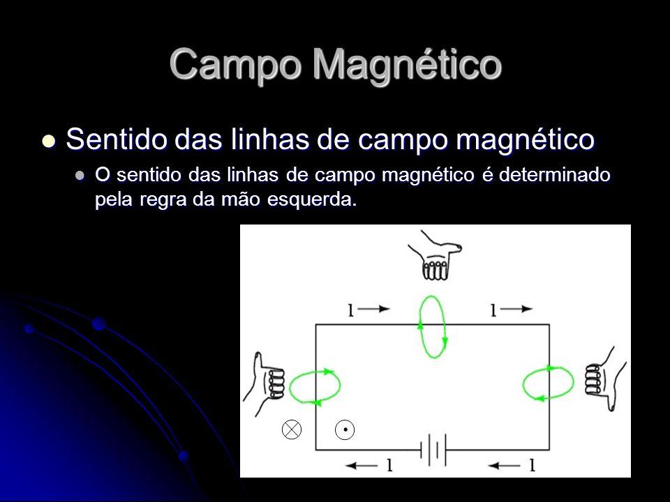 Campo Magnético Sentido das linhas de campo magnético