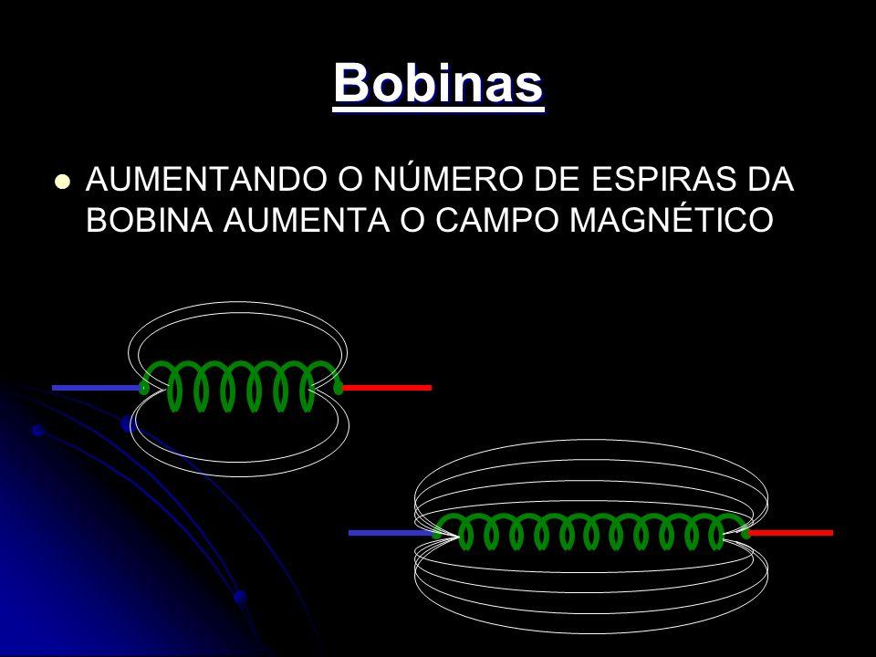 Bobinas AUMENTANDO O NÚMERO DE ESPIRAS DA BOBINA AUMENTA O CAMPO MAGNÉTICO