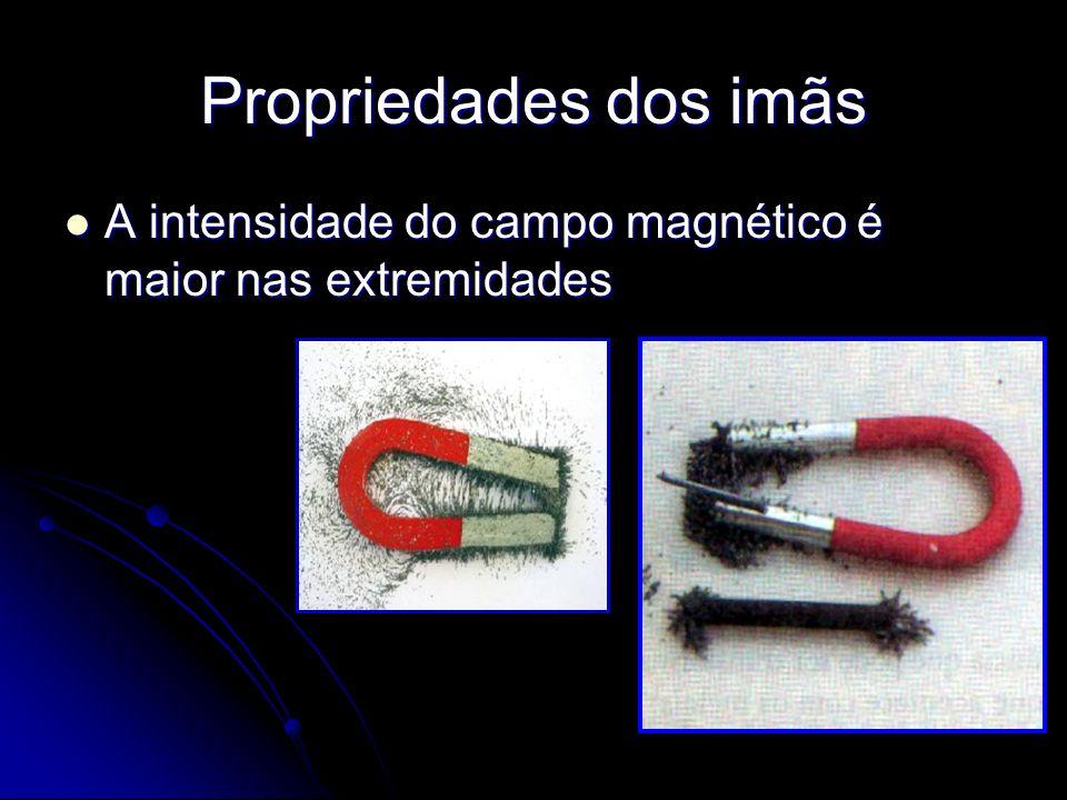 Propriedades dos imãs A intensidade do campo magnético é maior nas extremidades
