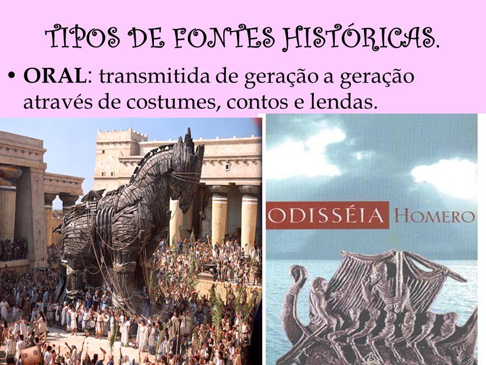 TIPOS DE FONTES HISTÓRICAS.