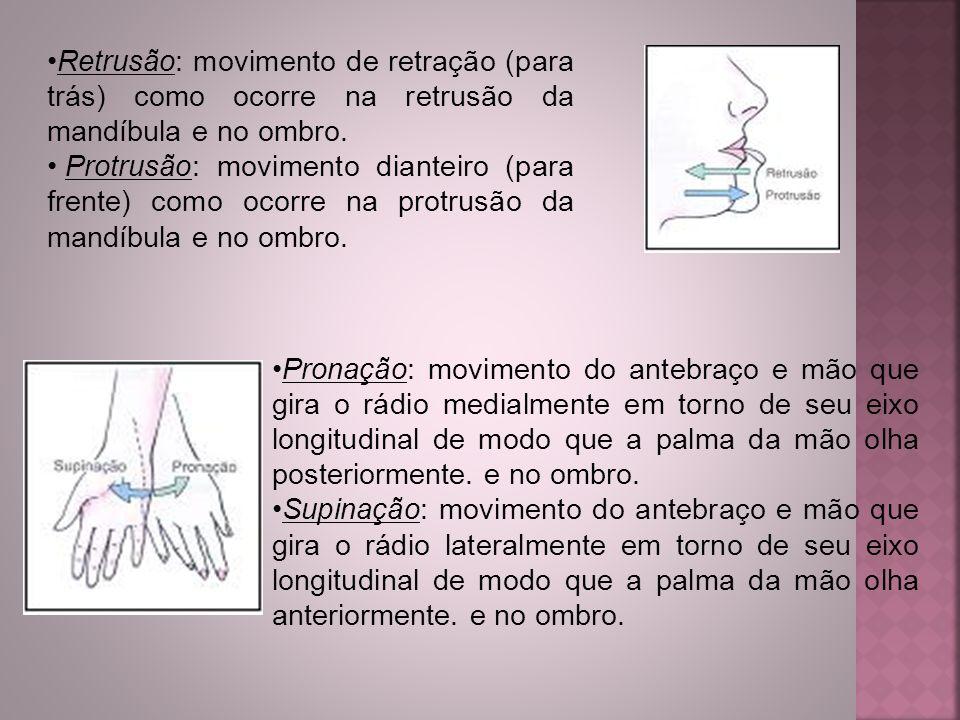 Retrusão: movimento de retração (para trás) como ocorre na retrusão da mandíbula e no ombro.