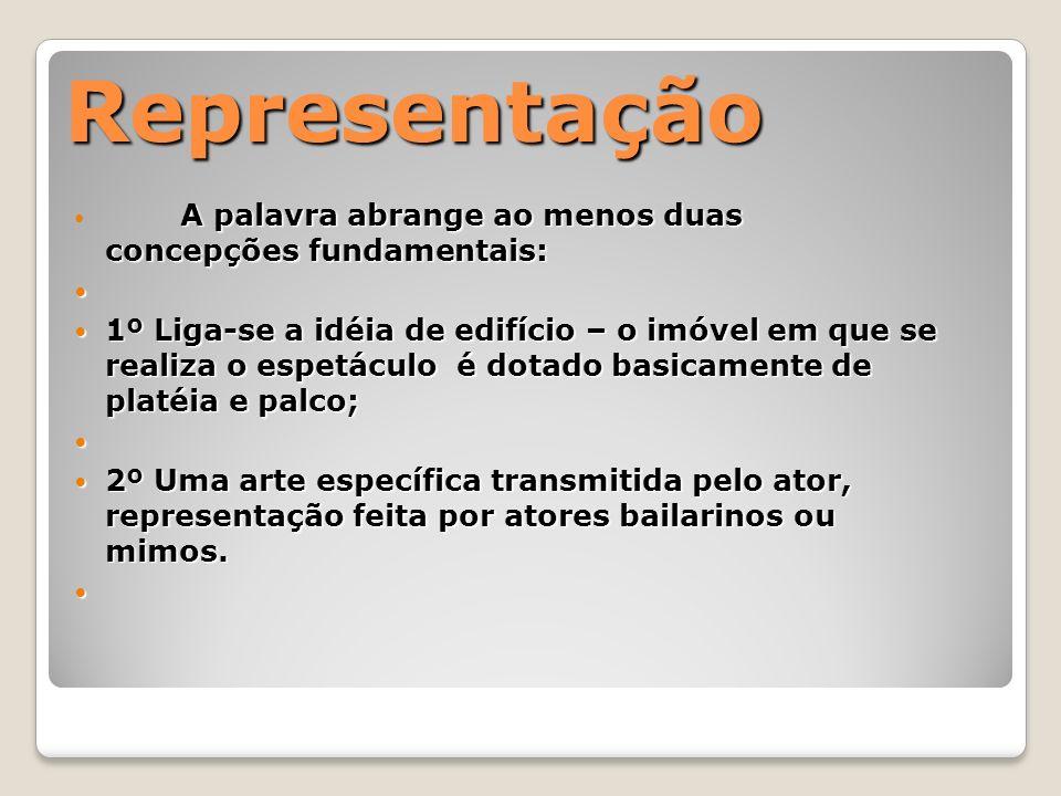 RepresentaçãoA palavra abrange ao menos duas concepções fundamentais: