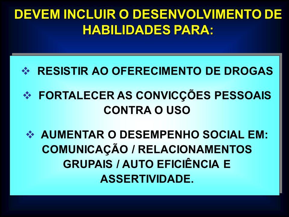 DEVEM INCLUIR O DESENVOLVIMENTO DE HABILIDADES PARA: