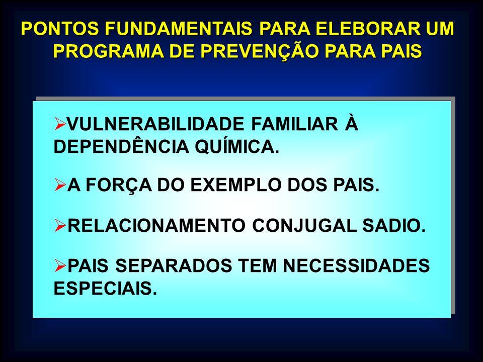 PONTOS FUNDAMENTAIS PARA ELEBORAR UM PROGRAMA DE PREVENÇÃO PARA PAIS
