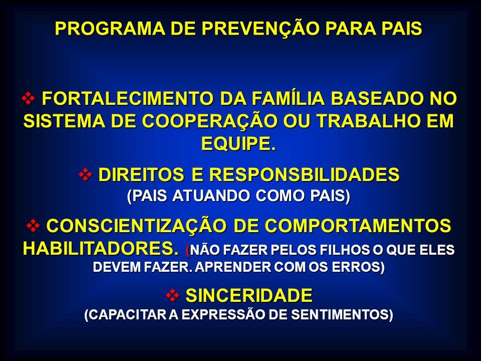 PROGRAMA DE PREVENÇÃO PARA PAIS