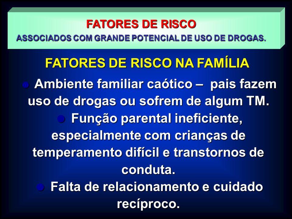 FATORES DE RISCO NA FAMÍLIA