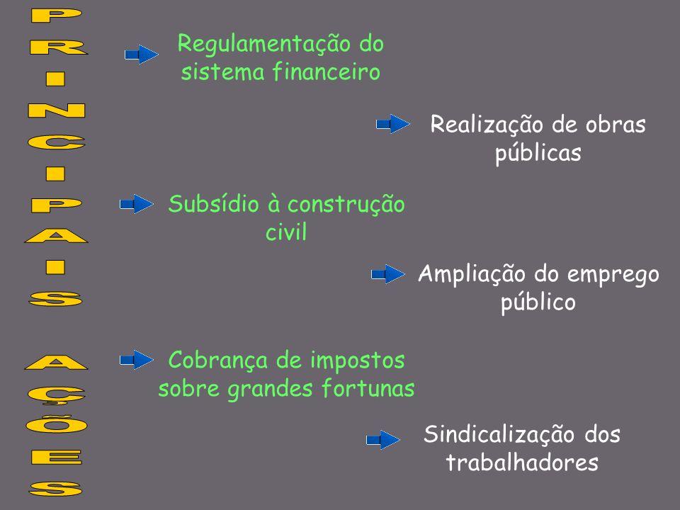 PRINCIPAIS AÇÕES Regulamentação do sistema financeiro