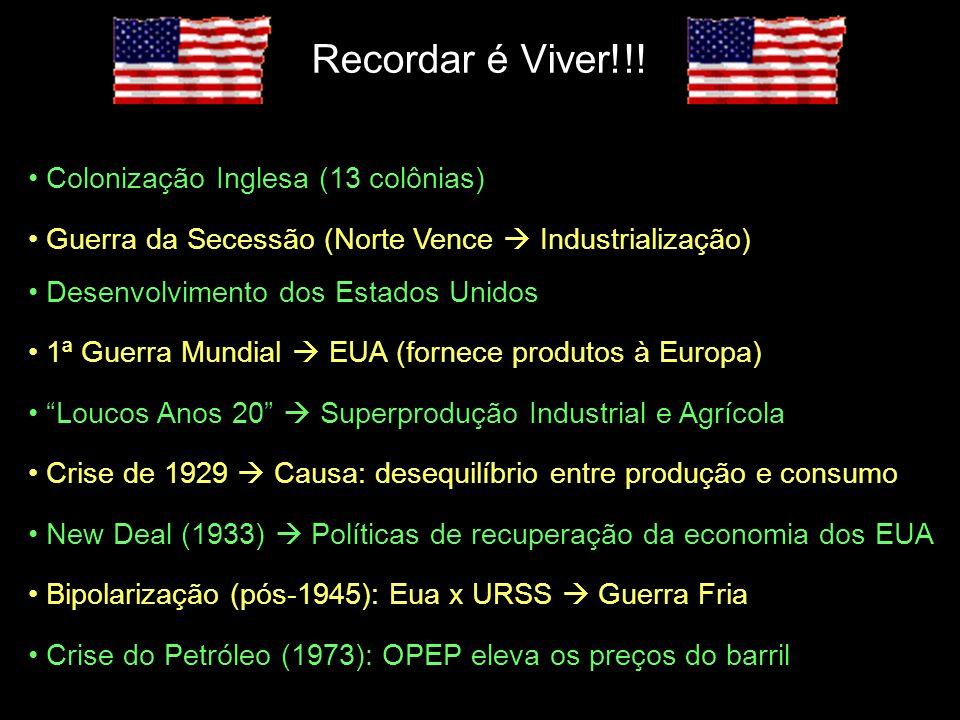 Recordar é Viver!!! Colonização Inglesa (13 colônias)
