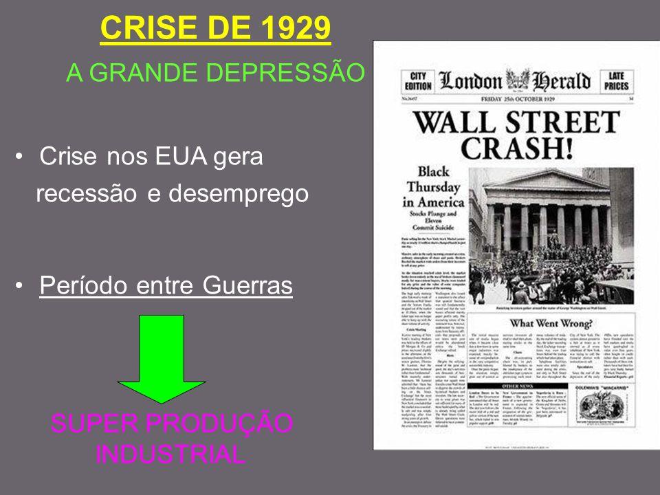CRISE DE 1929 A GRANDE DEPRESSÃO Crise nos EUA gera