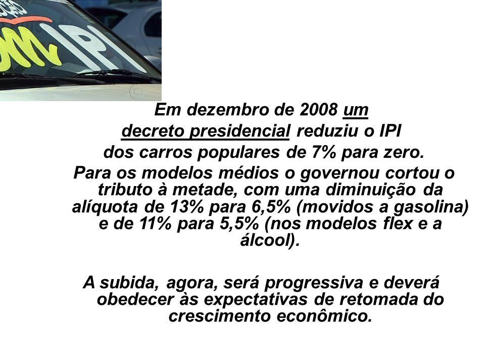 decreto presidencial reduziu o IPI