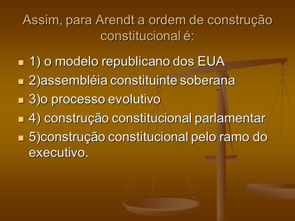 Assim, para Arendt a ordem de construção constitucional é: