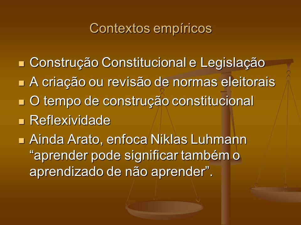 Contextos empíricos Construção Constitucional e Legislação. A criação ou revisão de normas eleitorais.
