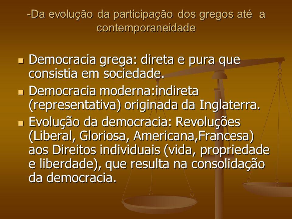 -Da evolução da participação dos gregos até a contemporaneidade