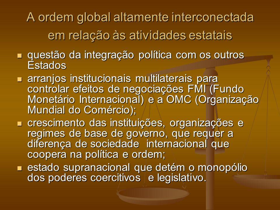 A ordem global altamente interconectada em relação às atividades estatais