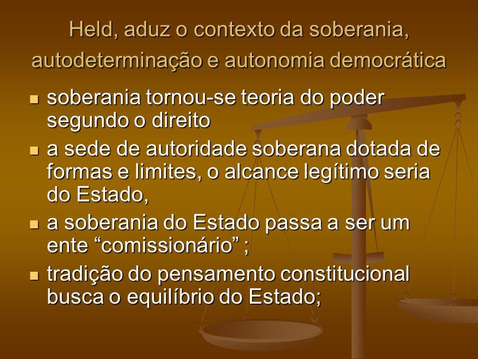 Held, aduz o contexto da soberania, autodeterminação e autonomia democrática