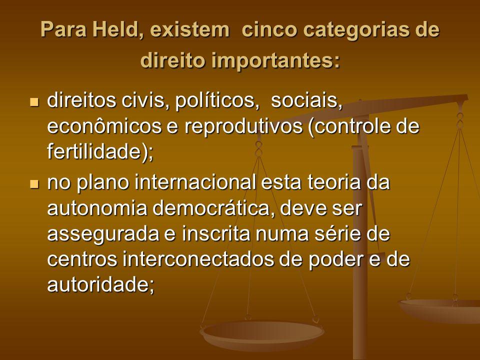 Para Held, existem cinco categorias de direito importantes: