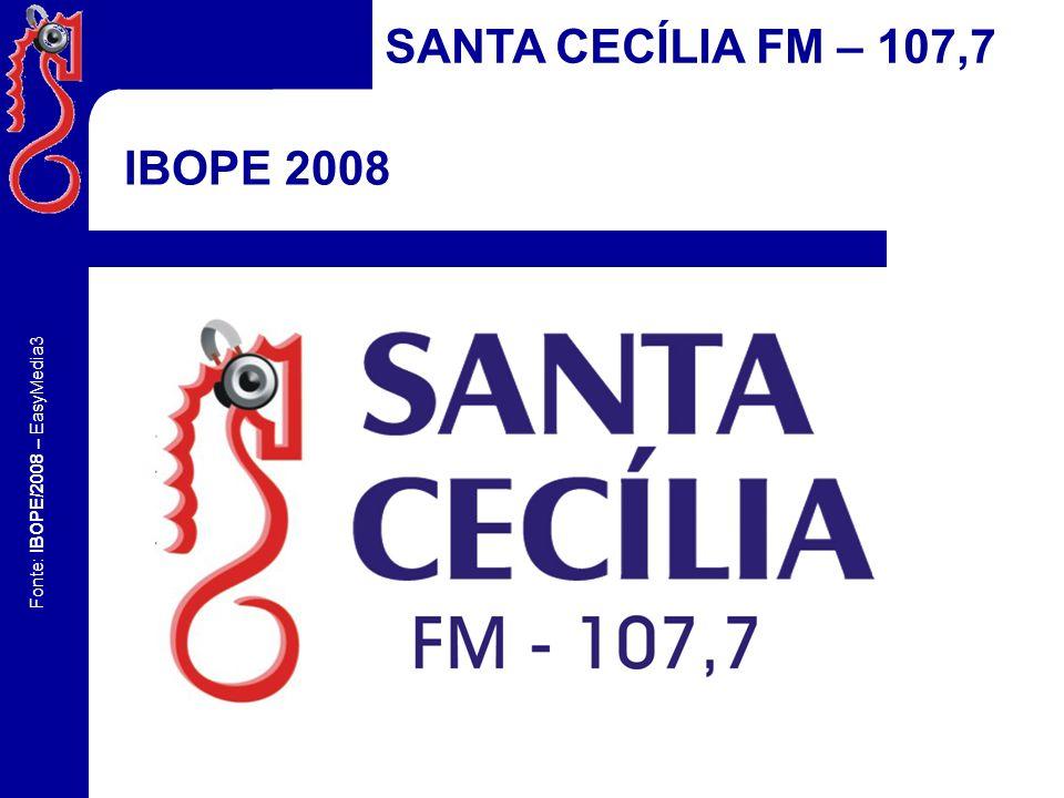 SANTA CECÍLIA FM – 107,7 IBOPE 2008 Fonte: IBOPE/2008 – EasyMedia3