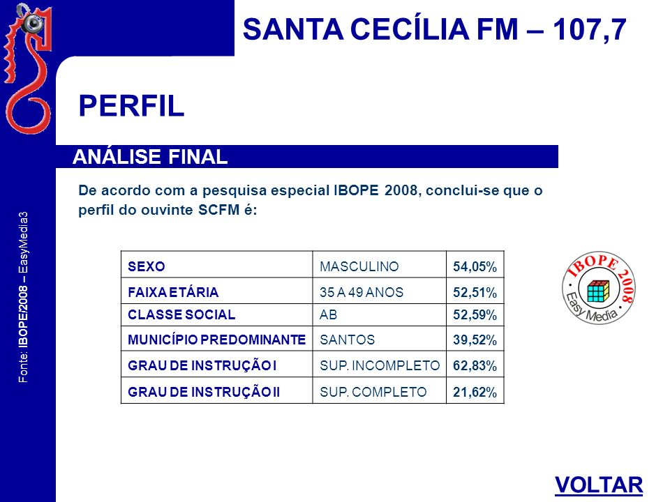 SANTA CECÍLIA FM – 107,7 PERFIL VOLTAR ANÁLISE FINAL
