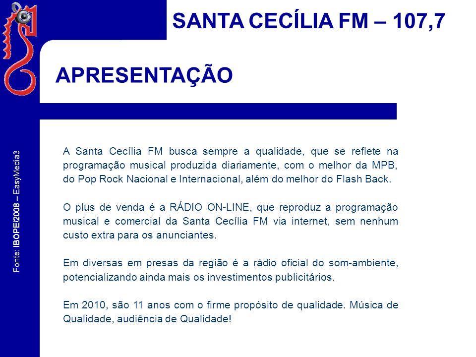 SANTA CECÍLIA FM – 107,7 APRESENTAÇÃO
